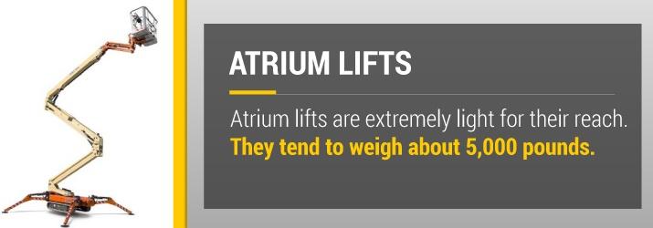 Atrium Lift