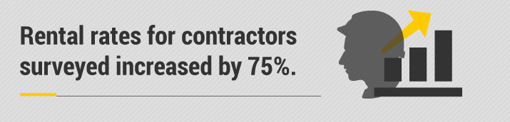 Rental Rates for Contractors