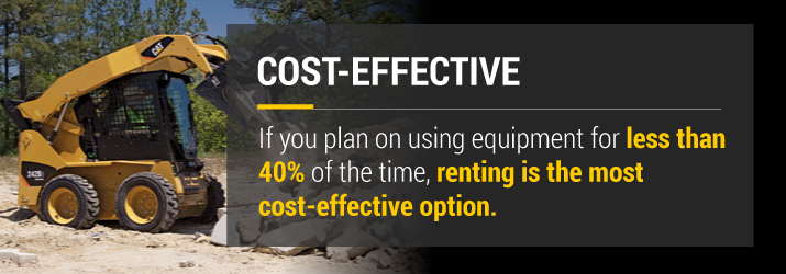 Renting is Cost-Effective