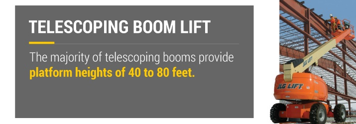 Straight telescoping boom lift
