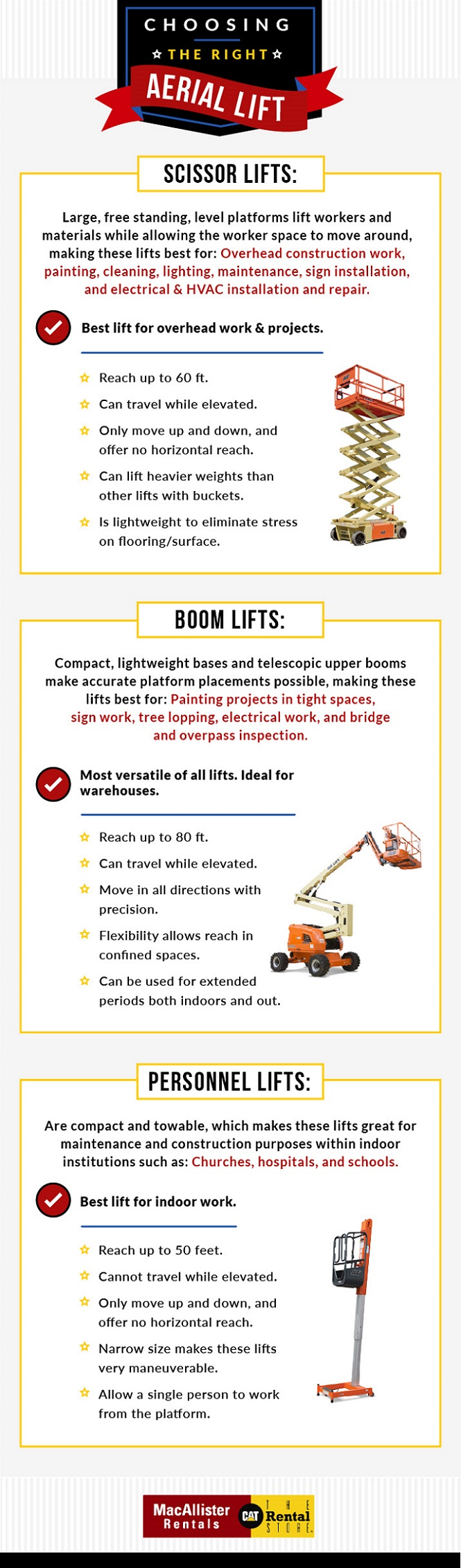 Aerial Lift Rental Guide