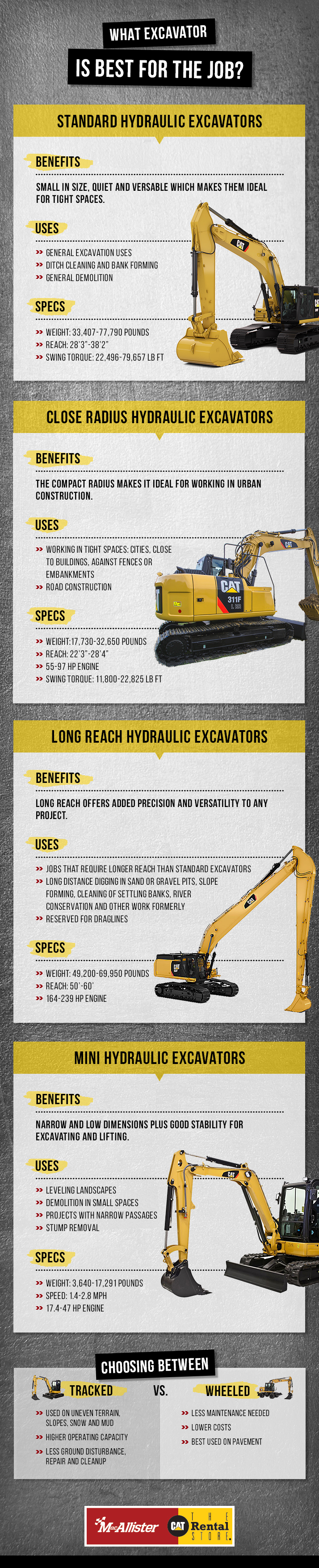 How To Choose An Excavator