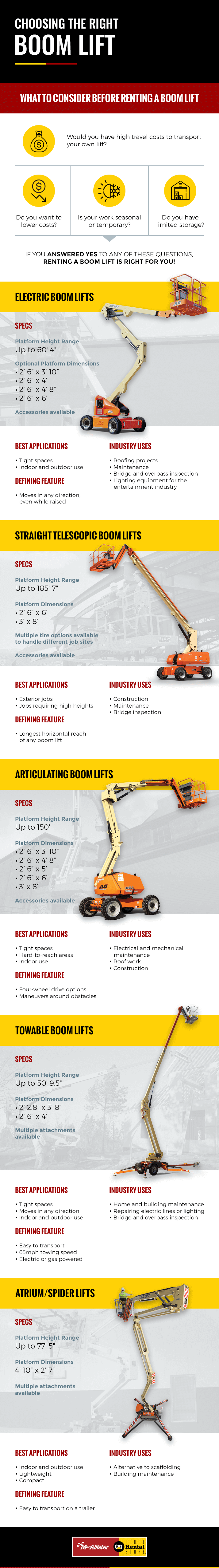 types of boom lifts
