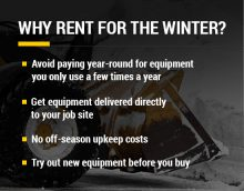 why rent for the winter